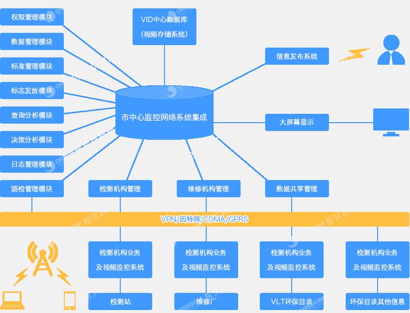 seo效果检测步骤包括